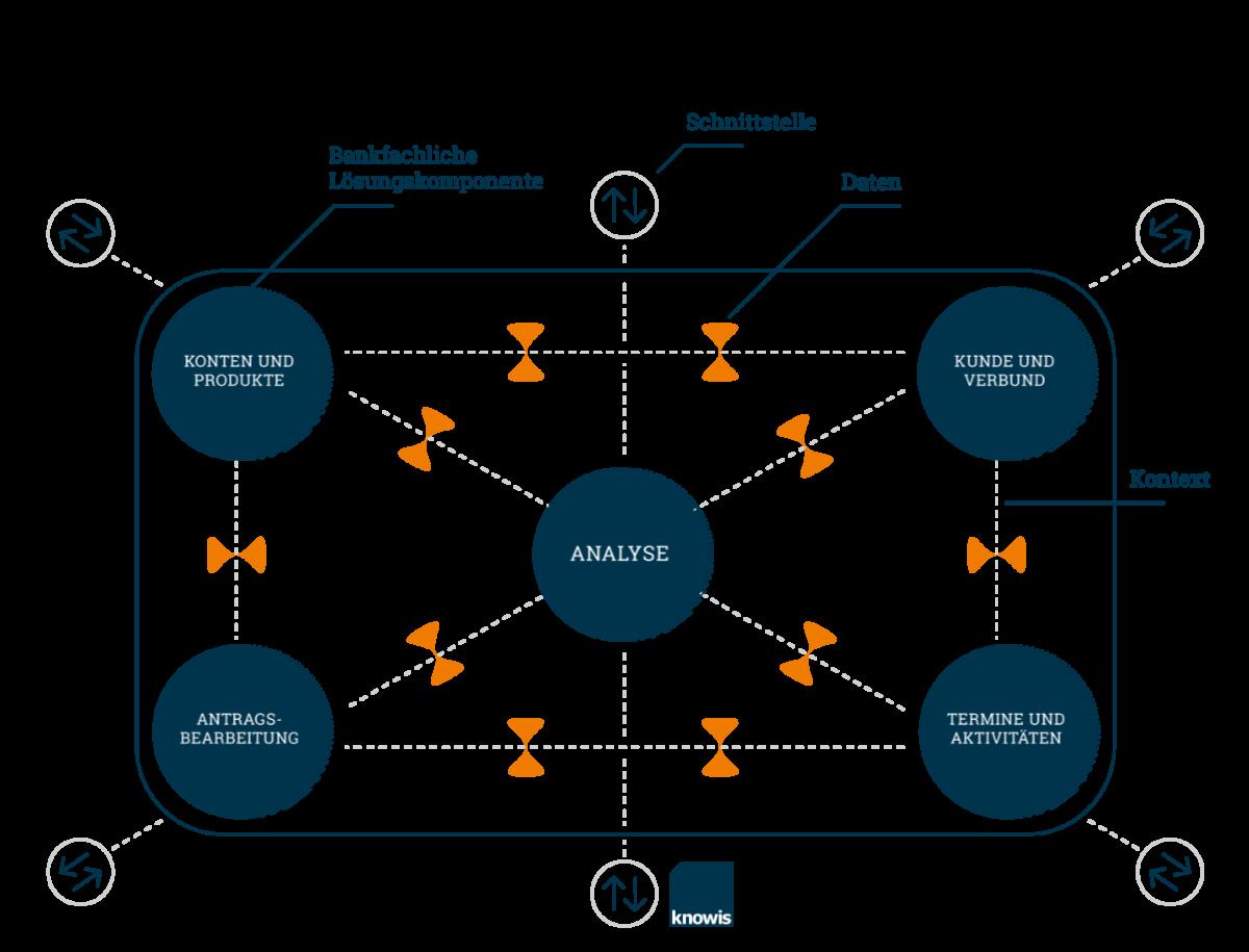 BankingPlattform_strukturierte_Finanzierungen