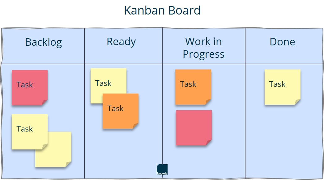 Kanban_Board_EN